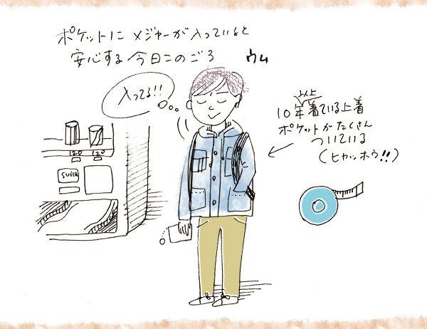 measure2